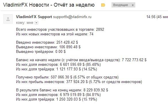 Недельная статистика VladimirFX